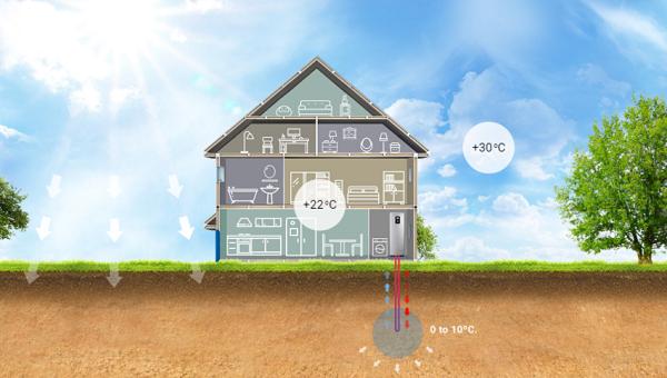Большой выбор качественных тепловых насосов 2-28
