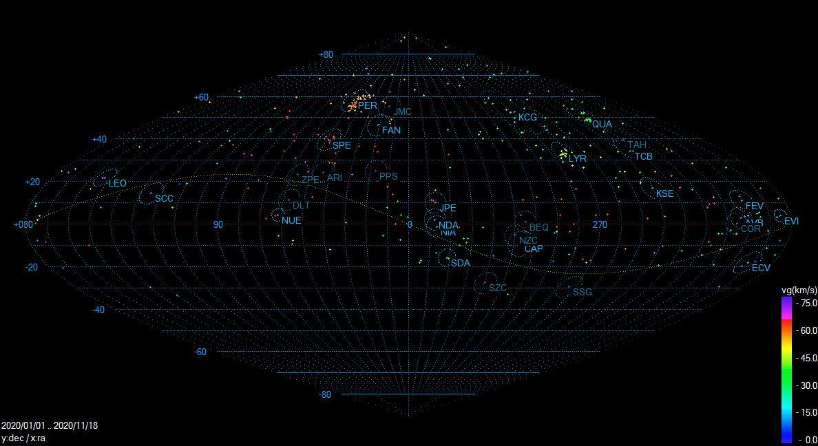 BOAM 2020 B2017_multi_RMAP_Q1_dt_5s_dD_0.5_382_meteores