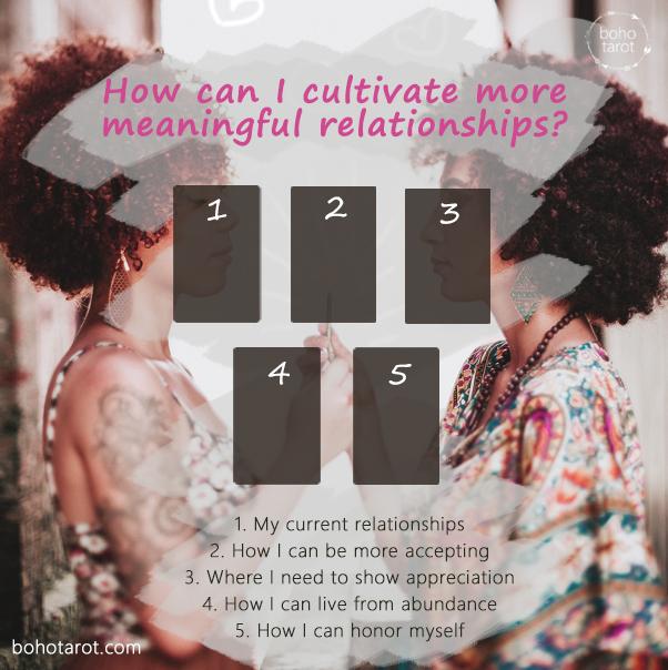¿Cómo puedo cultivar más relaciones? Spread-meaningful