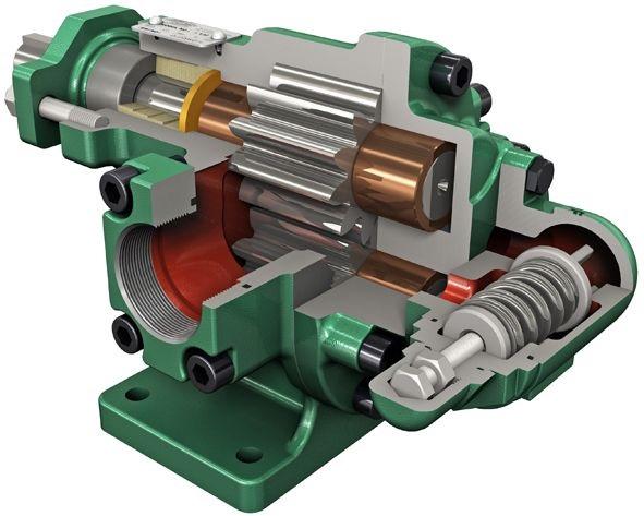 Bơm các loại hóa chất có tính ăn mòn tính mài mòn cao External-gear-pump-1