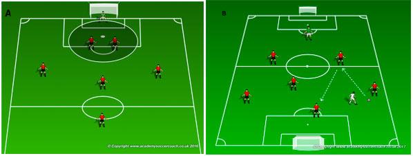 Góc chiến thuật: Xây dựng đội bóng sân 7 với sơ đồ 2-3-1 1a