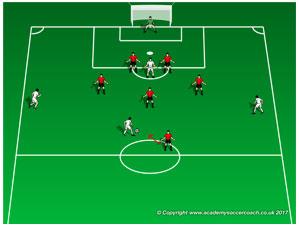 Góc chiến thuật: Xây dựng đội bóng sân 7 với sơ đồ 2-3-1 4