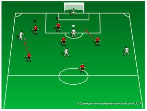 Góc chiến thuật: Xây dựng đội bóng sân 7 với sơ đồ 2-3-1 5