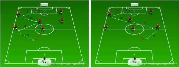 Góc chiến thuật: Xây dựng đội bóng sân 7 với sơ đồ 2-3-1 7