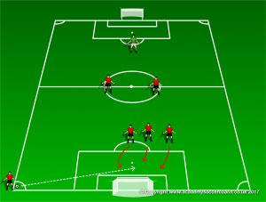 Góc chiến thuật: Xây dựng đội bóng sân 7 với sơ đồ 2-3-1 8