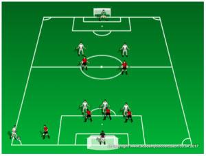 Góc chiến thuật: Xây dựng đội bóng sân 7 với sơ đồ 2-3-1 9