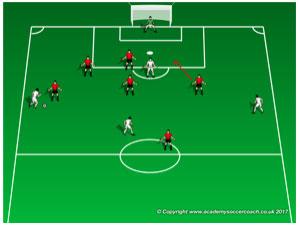 Góc chiến thuật: Xây dựng đội bóng sân 7 với sơ đồ 2-3-1 Screen-shot-2017-02-17-at-1