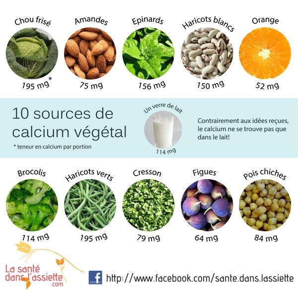 Astuce: sur les fruits,légumes,cuisine