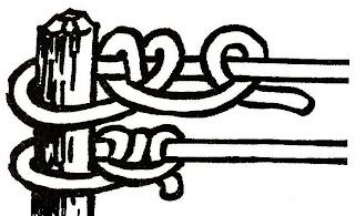 CÁC LOẠI NÚT LỀU TRẠI, NÚT CẤP CỨU VÀ THOÁT THÂN Chay