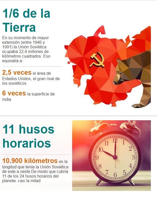 Las 10 impresionantes cifras que muestran la inmensidad y el poderío de la desaparecida Unión Soviética 2333218w640