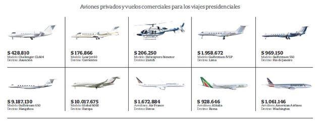 Agrupación Aérea Presidencial - Página 25 Fondos-publicos-2293835w640