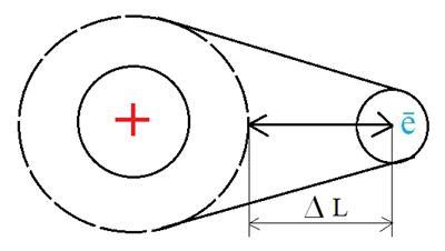 Эфир - Ньютоний. Засекреченные разделы таблицы Менделеева.  Clip_image054