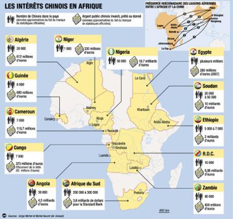 pour - Cartes et infographies de l'Afrique Article_2905-MON-Chine-en-Afrique