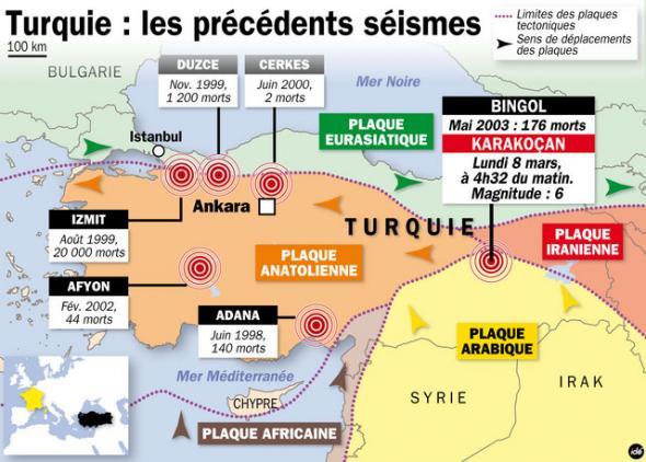 TURQUIE : Economie, politique, diplomatie... - Page 38 Article_IDEweb-seismes-Turquie