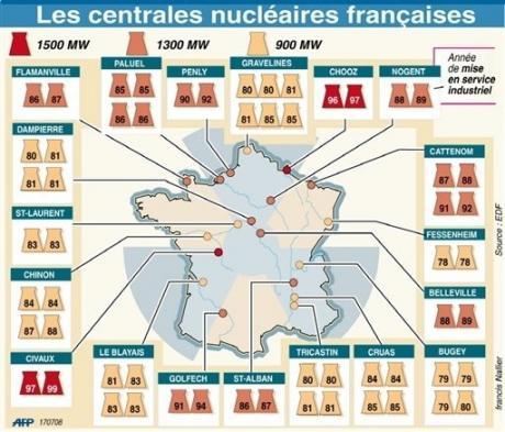 Le nucléaire c'est rigolo! Article_photo_1216369630302-3-0