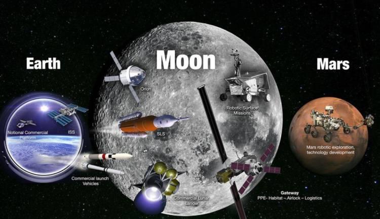 La NASA detalla sus planes para volver a la Luna y conquistar Marte 1538111456_554720_1538111566_noticia_normal_recorte2
