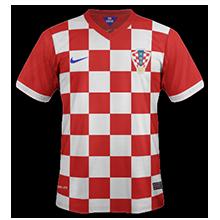 Escudos Estadios Camisetas  Banderas y EMOJIS WATS Croatia1