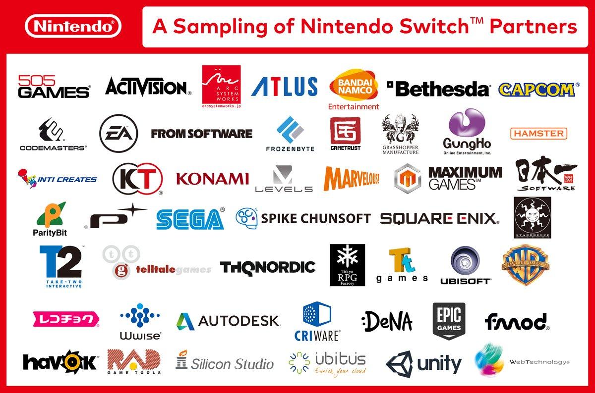 Présentation de la Nintendo Switch Nintendo-switch-partners1