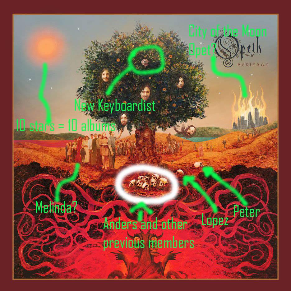 Cosa ascoltate in questi giorni? - Pagina 2 Opeth%2BHeritage