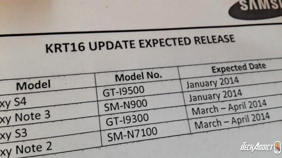 S3 dostane Android 4.4 kitkat? Gsmarena_001