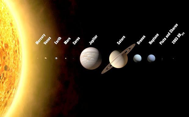 NIBIRU, ULTIMAS NOTICIAS Y TEMAS RELACIONADOS (PARTE 30) - Página 40 Planets-of-the-Solar-System-921809