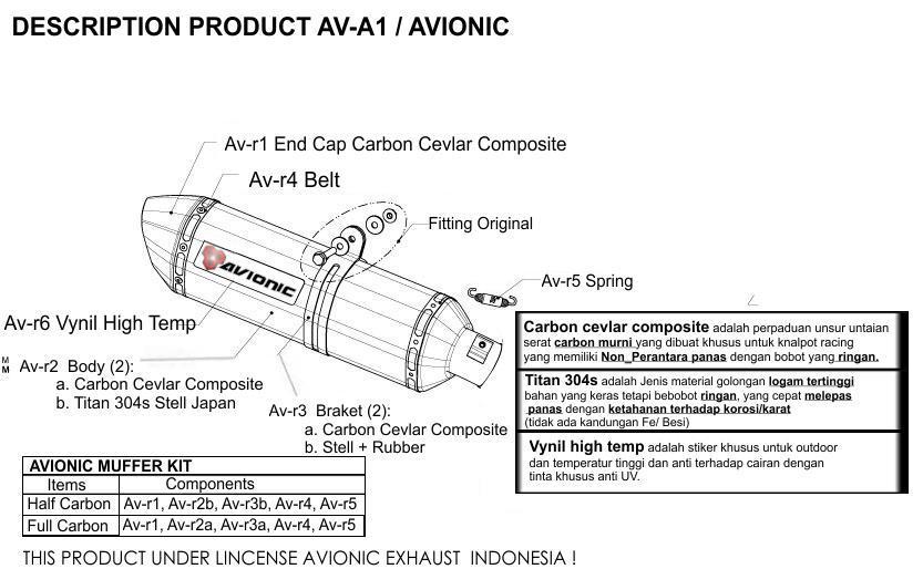 ▒▒▓█▀100% CARBON CEVLAR▀█▓▒▒Knalpot Avionic  Ninja 250Fi / Z250 model Akrapovic 3342555_20131026114345