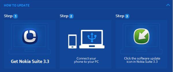 كيف تحصل علي تحديث Belle لهاتف نوكيا خطوة بخطوة How-to-update-nokia-firmware