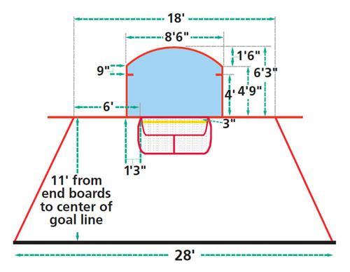 Holy (potential) rule changes, Batman! - Page 2 Net_diagram_rev