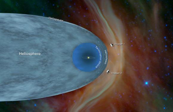 NASA's Voyager 2 Spacecraft Sends Back New Data on Interstellar Space Image_6705_1-Voyager-2