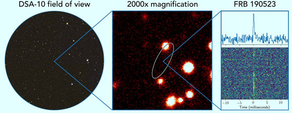 Second Non-Repeating Fast Radio Burst Traced Back to Its Home Galaxy Image_7353-FRB-190523
