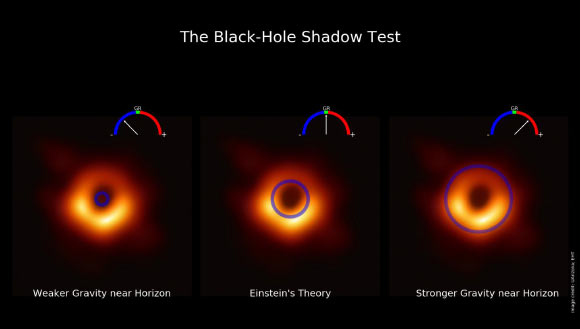Shadow of Messier 87's Supermassive Black Hole  Image_8913-M87-Shadow-Test