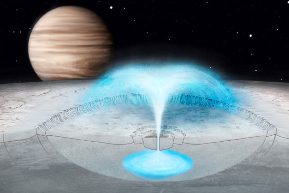 Europa's Plumes May Originate from Near-Surface Brine Reservoirs Image_9039-Europa-Cryovolcanism
