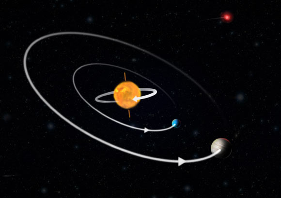 Two-Planet System around Backward-Spinning Star Image_9363-K2-290