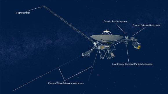 Voyager 1 Detects Plasma Waves in Interstellar Medium Image_9649-Voyager-1
