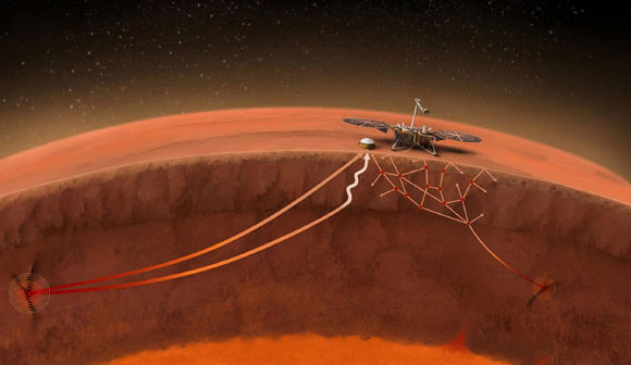 NASA's InSight Lander Provides New Information about Crust, Mantle and Core of Mars Image_9897_1-Mars-Core