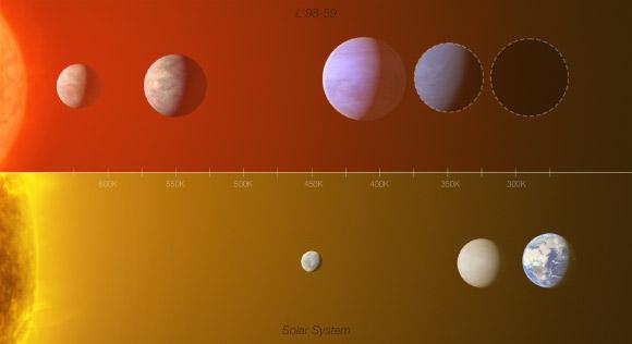 Five Exoplanets Orbit Nearby Red Dwarf Star Image_9935_2-L-98-59