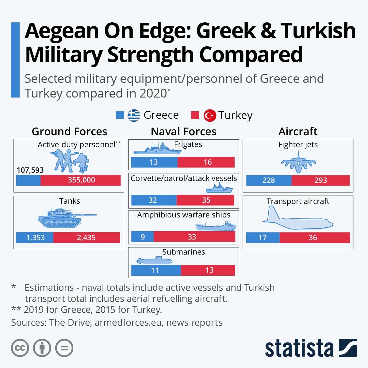 Grčka se u strahu od Turske naoružava do zuba 22824
