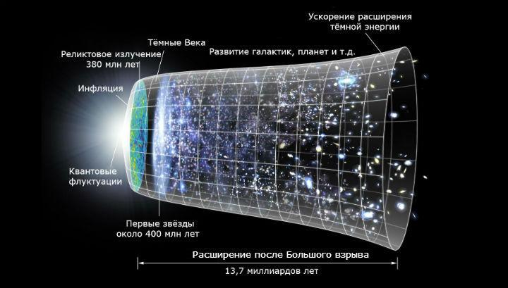 Сотворение мира - случайность и предопределенность - Страница 3 Xw_1057068