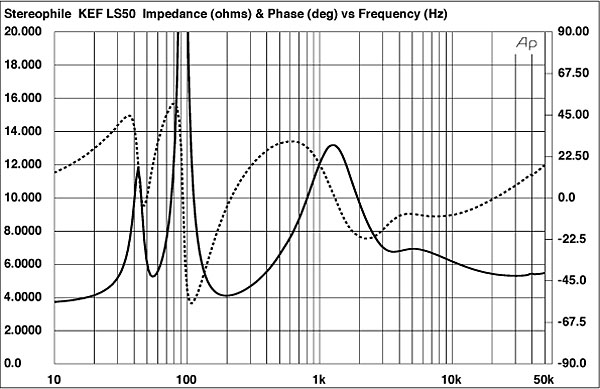Consiglio upgrade amplificatore 1212KEF50fig1