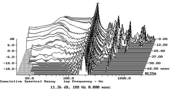 Gama frequêcias de uma coluna 416Elacfig2