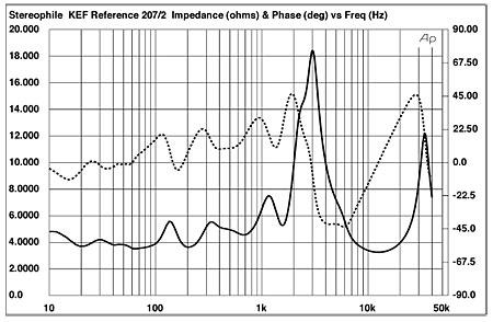 Consiglio upgrade amplificatore 208Keffig1