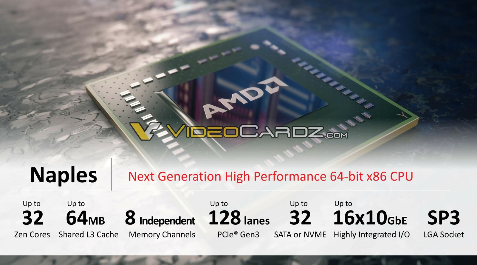 AMD Zen Based Enterprise CPU / APU Roadmap Leaked: 14nm Naples With 32 Cores in 2017, 7nm Starship With 48 Cores  AMD-Naples-Opteron-CPU-Zen-1