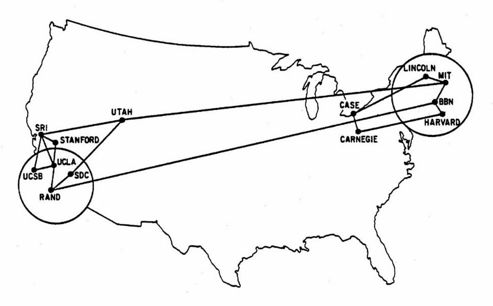 29 خريطة تشرح لك الإنترنت G70Dec
