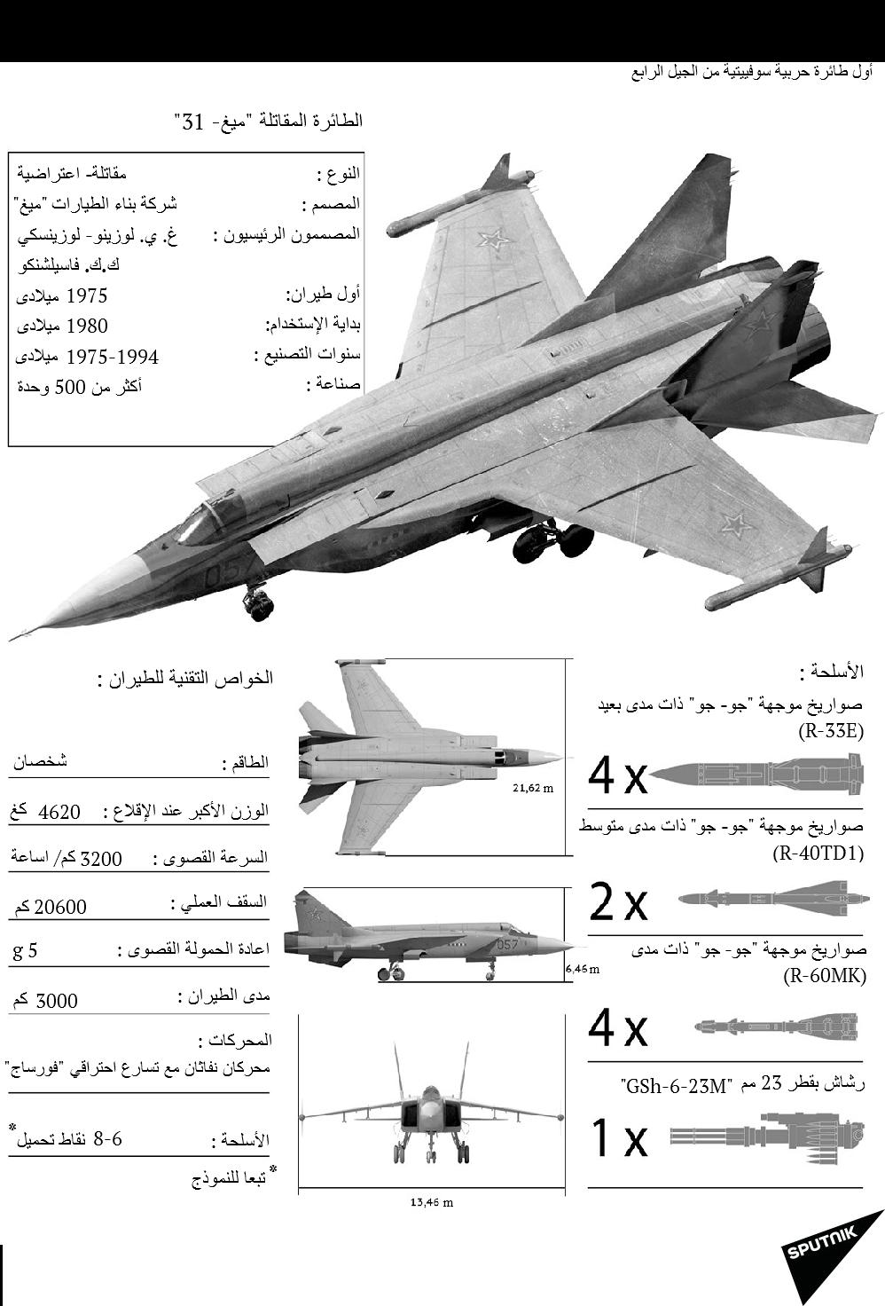 المقاتلات و القاذفات الروسية بالتفصيل 1013323174