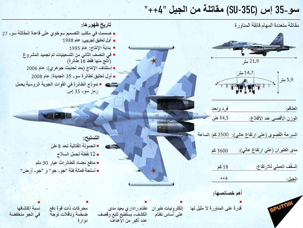 المقاتلات و القاذفات الروسية بالتفصيل 1013521618