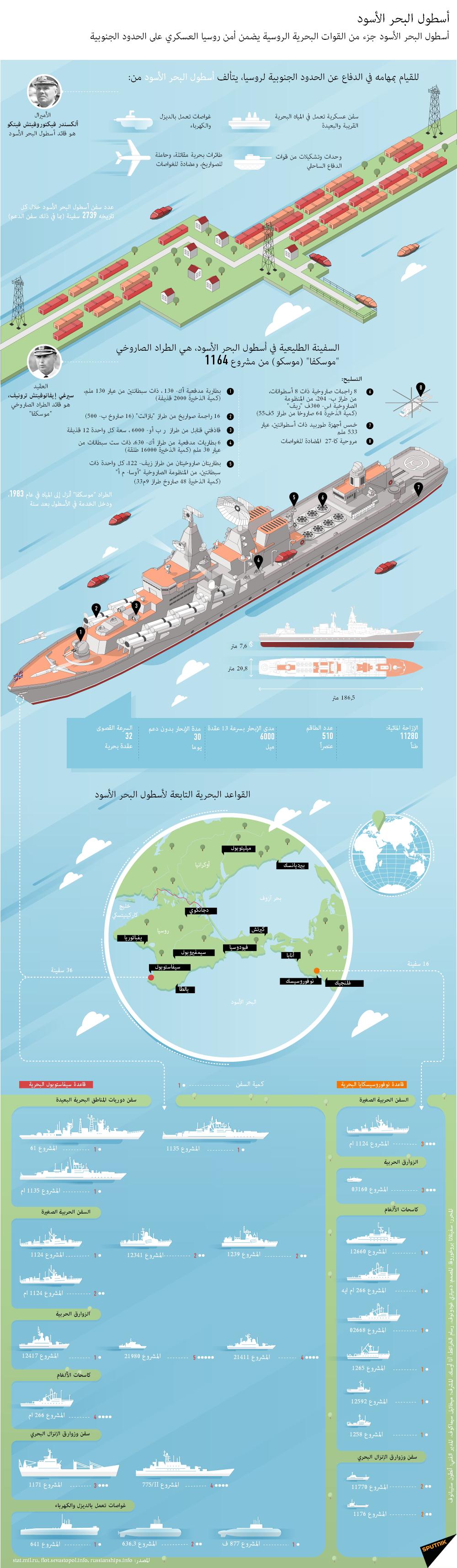 الاسطول الروسى فى البحر الاسود  1014652374