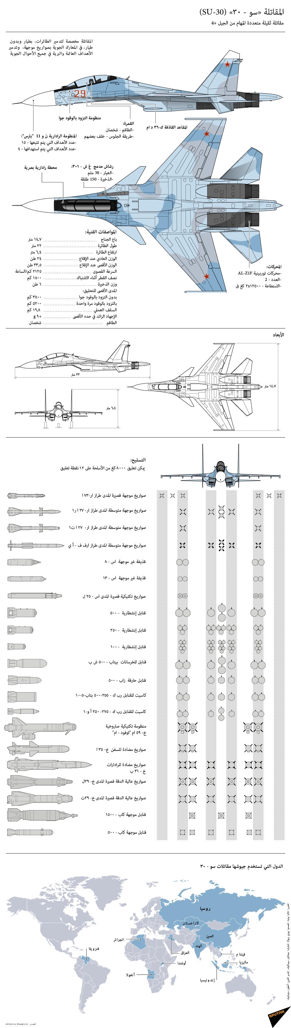 المقاتلات و القاذفات الروسية بالتفصيل 1017426140