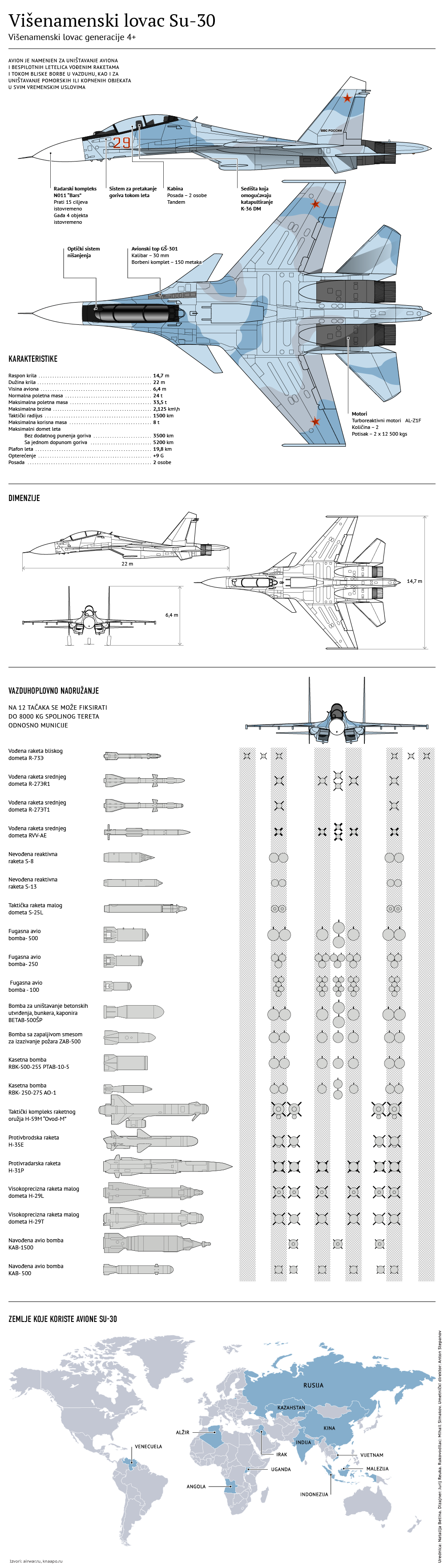 Su-30 for Russian Air Force - Page 21 1102495310