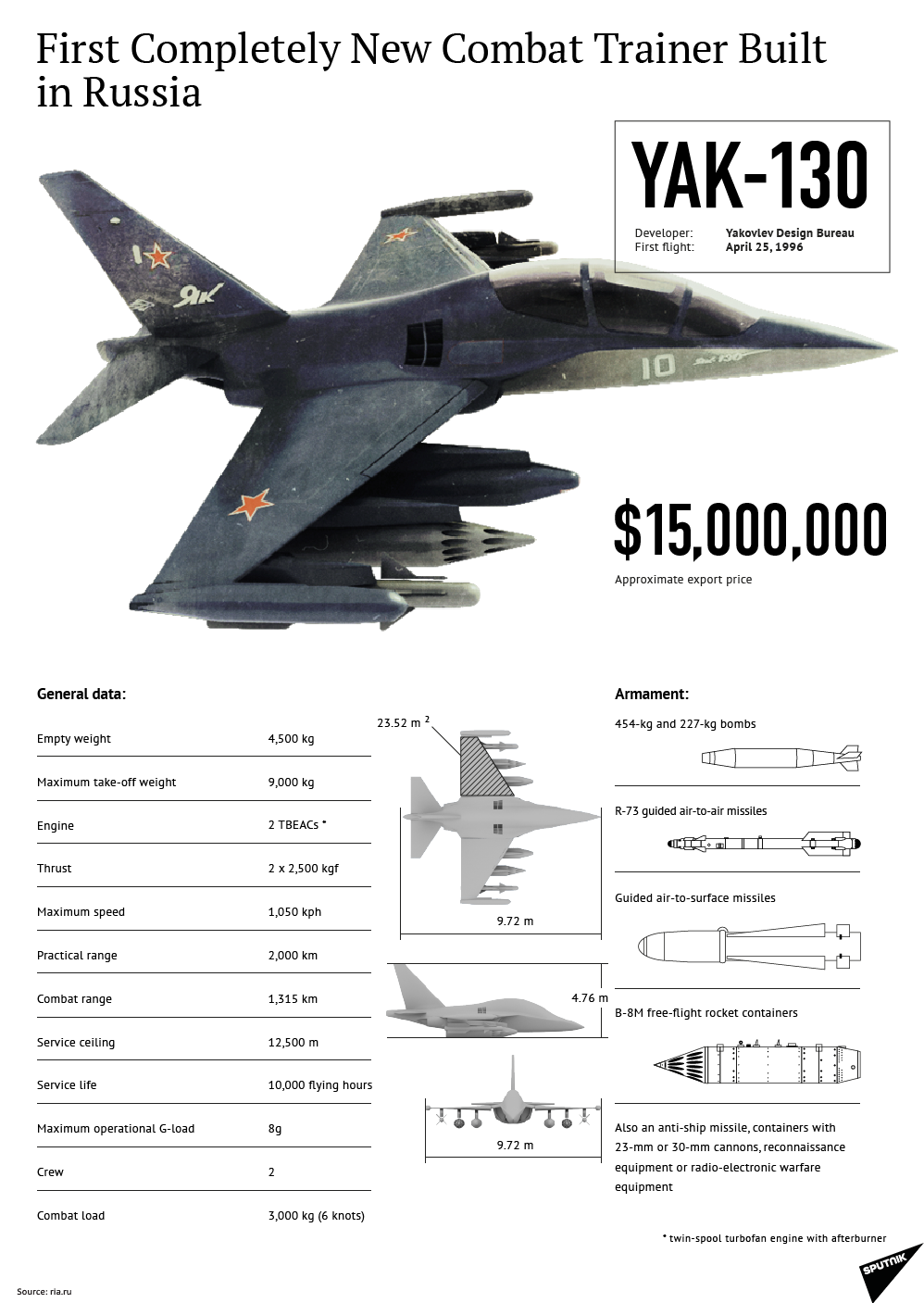 Yak-130: News - Page 5 1017623827