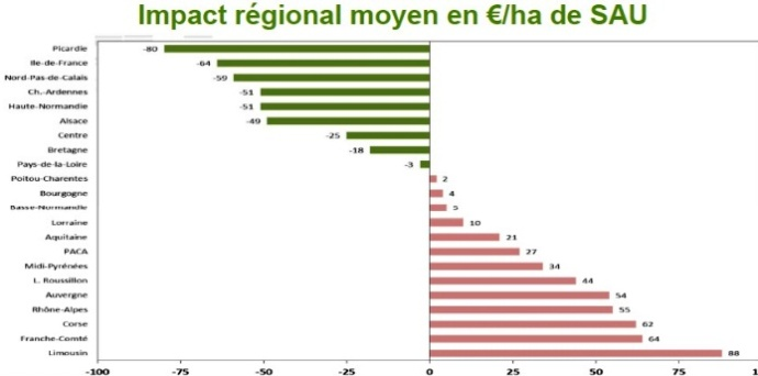 Nouvelle PAC - Page 10 Fiches_PAc_et_regions_reequilibrees